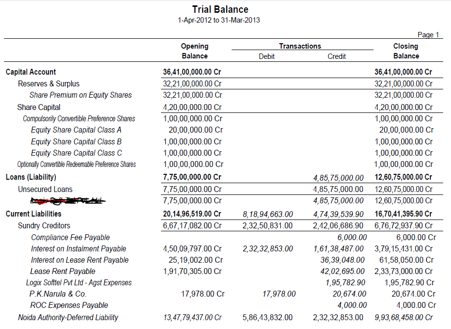 Enroll My Experience  How To Prepare A Balance Sheet